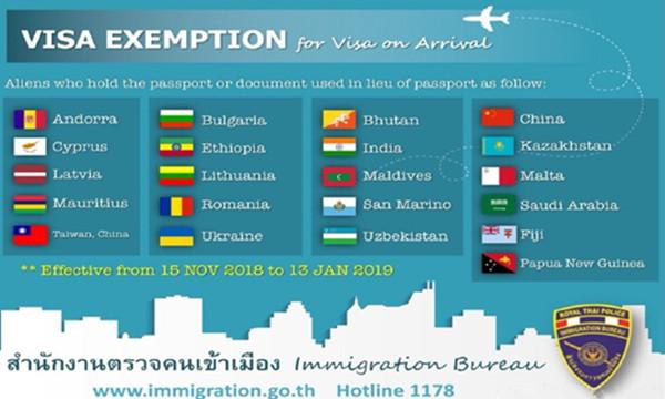 拉脱维亚签证费_泰国免落地签证费出台成效,外籍游客暴增 - 51泰国置业网